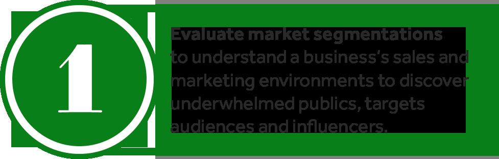 Evaluate market segmentations