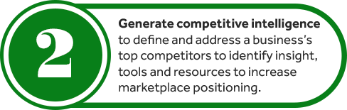 Generate Competitive Intelligence