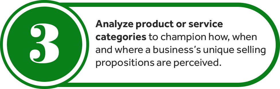 Analyze Product or service categories