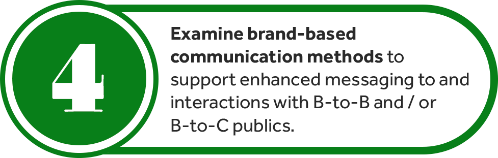 Examine brand-based communication methods