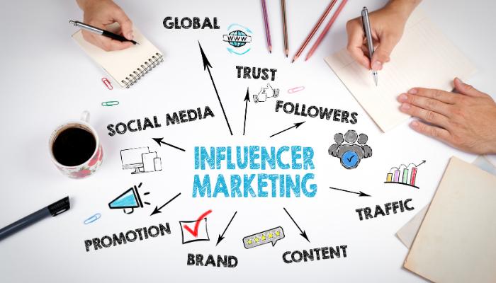 Micro-Influencers Influencer Marketing